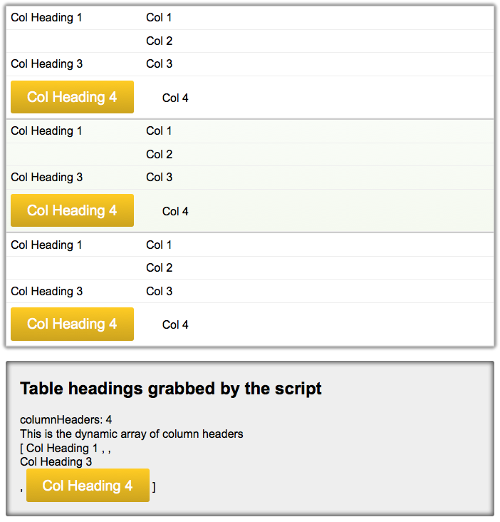 Joseph zimmerman responsive table with css javascript for Html table width